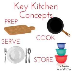 Kitchen Concepts image