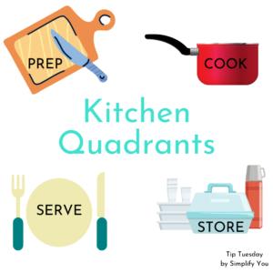 Tip Tuesday Kitchen Quadrants