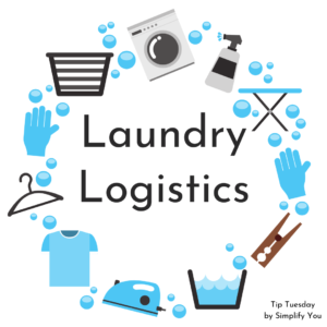 Laundry Logistics Image. It has laundry related elements line a basket, washer, gloves  etc.